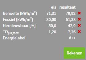 PH Bouwadvies legt in deze case uit wat het effect van biomassa installaties als palletkachels is op BENG 3