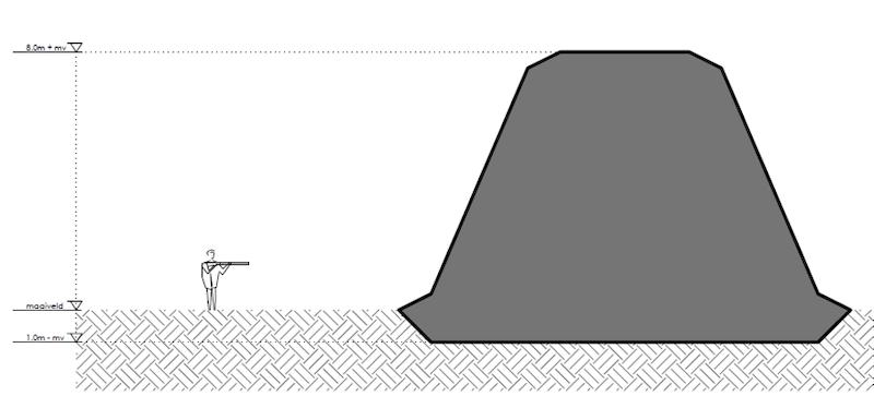 PH Bouwadvies maakt een stikstofberekening voor de aanleg van een geluidswal bij Schietbaan in Weert