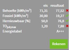 In deze case laat PH Bouwadvies zien wat het effect is van zonnepanelen op de BENG 1 indicator
