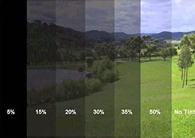 PH Bouwadvies laat in deze case zien wat het effect is van zonwerend glas op de TO-juli indicator